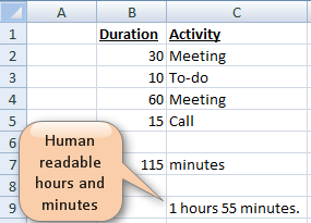 Screen snippet showing a column of minutes summed up, and then convert that into human readable hours and minutes